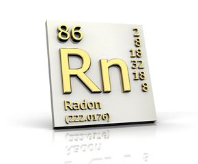 Radon on the periodic table Rn